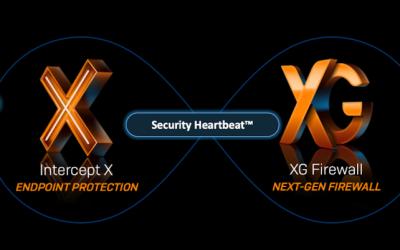 Webinar: 2021 Sophos Cybersecurity EvolvingAgain and Again