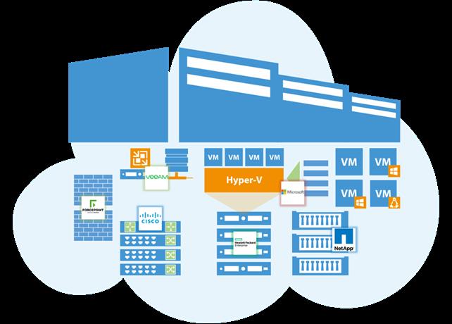 Soluzioni IT Service Management - Edist